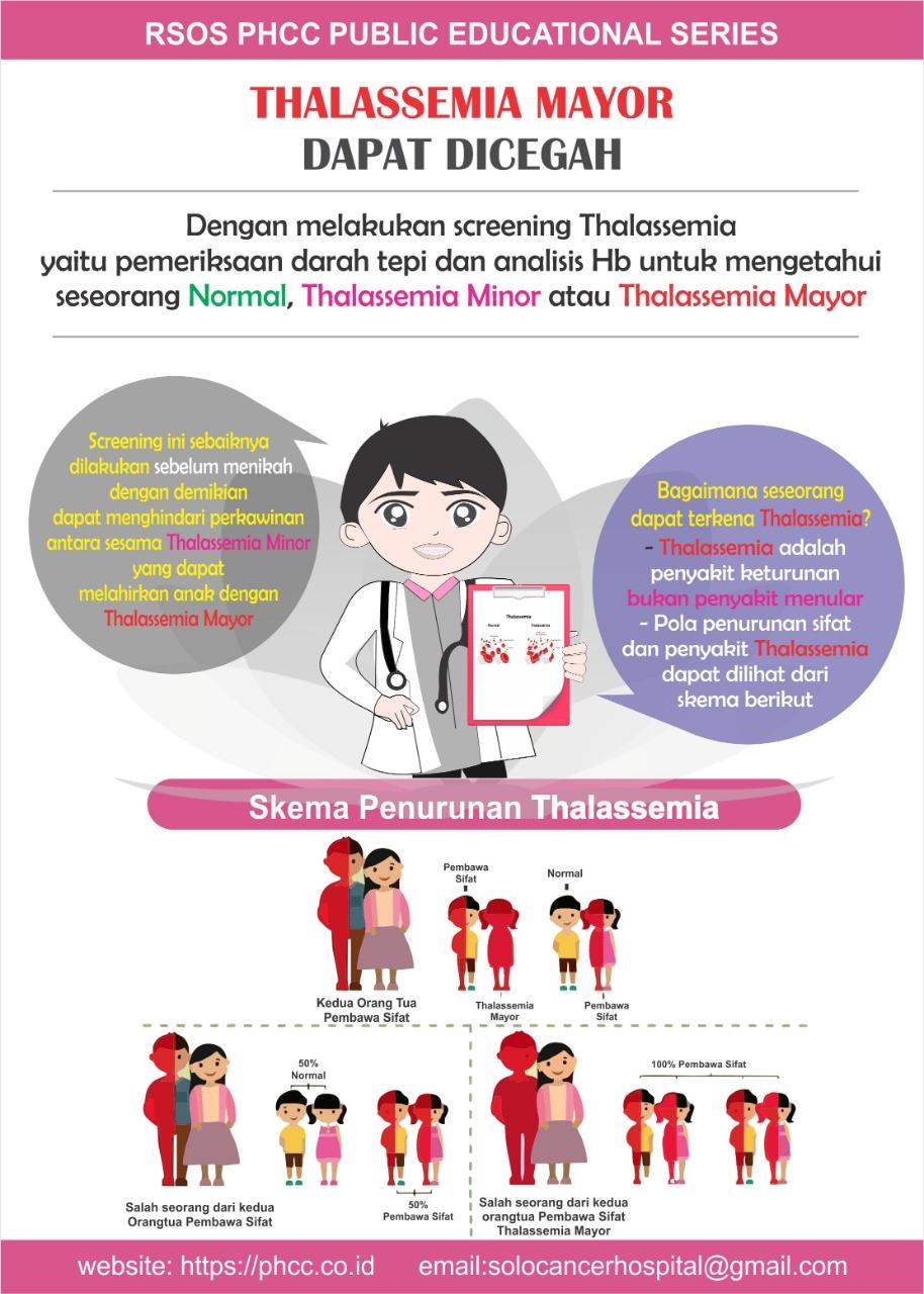 Thalassemia Mayor Dapat Dicegah